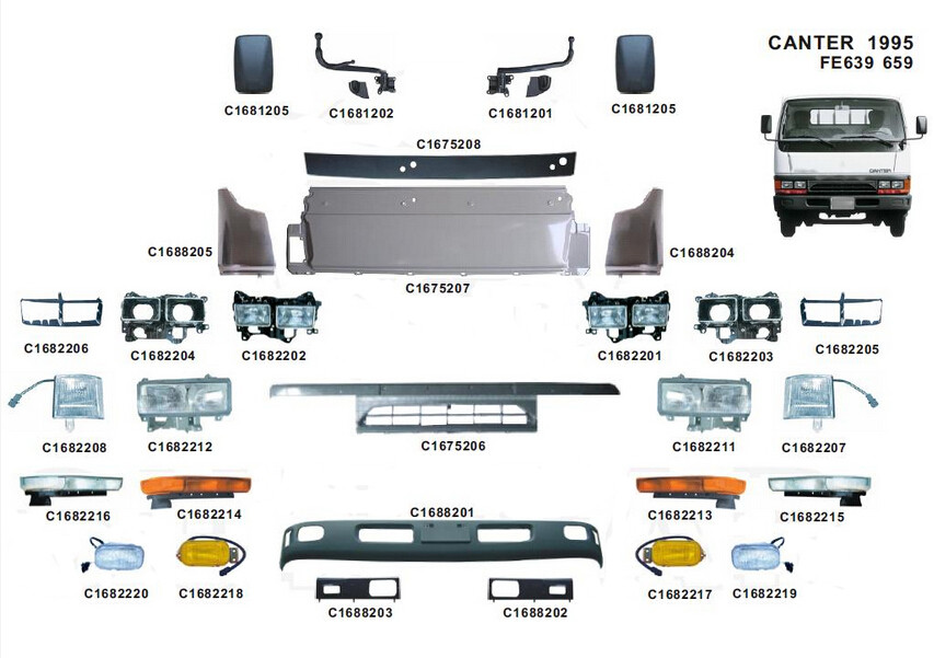 Factory Price Fuso Canter 4m51 Wide Dashboard For Mitsubishi Truck Body  Parts - Buy 4m51 Wide Dashboard Product on Alibaba com