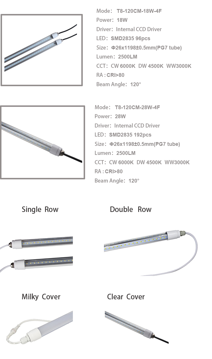 Factory Direct Price Integrated Tube 1.2m 18w 2x36w Ip65 waterproof lighting fixture