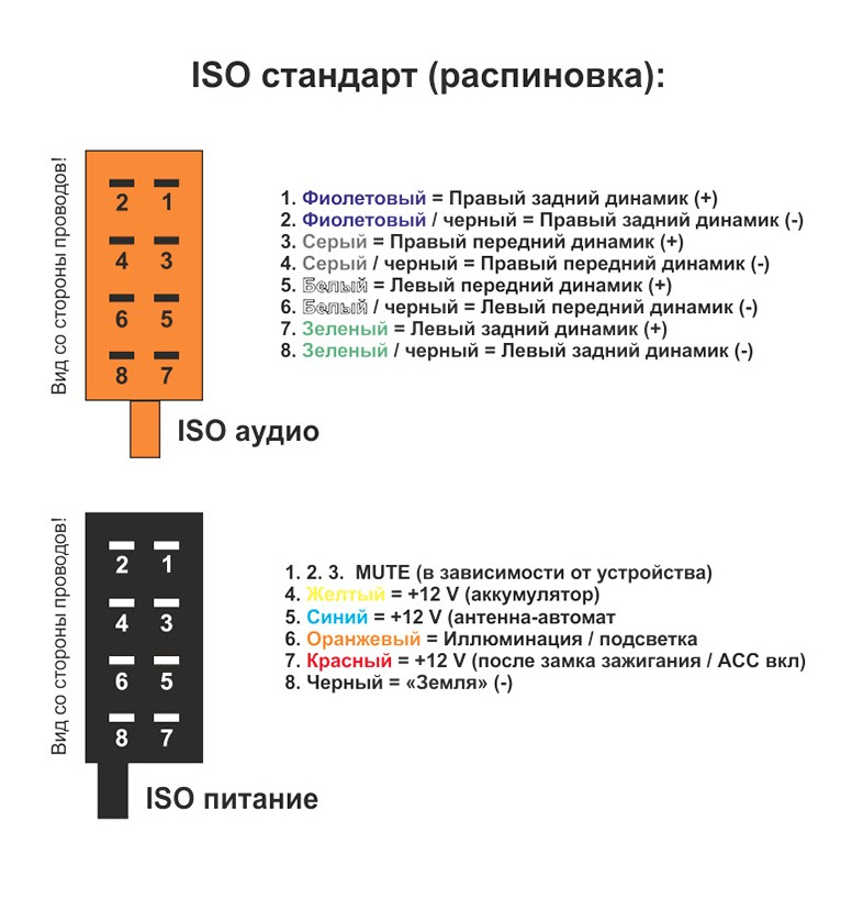 3) the wiring color codes are iso standard