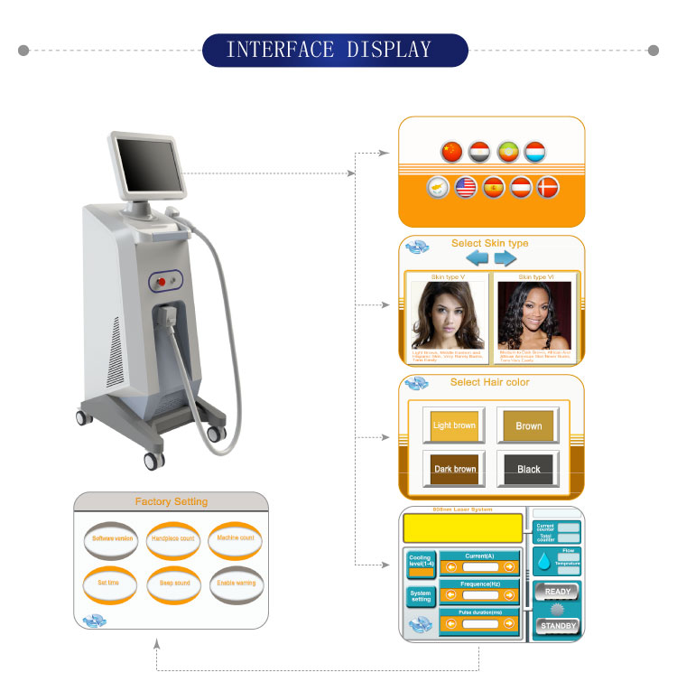2018 Hottest painless professional medical portable diode laser hair removal 808nm
