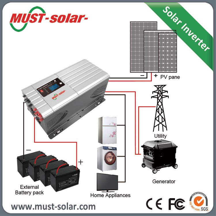 new model in 2015 off-grid pure sine wave power inverter 3000w solar energy system