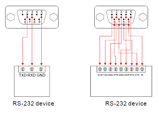 usb rs232 wiring rs free printable wiring diagrams