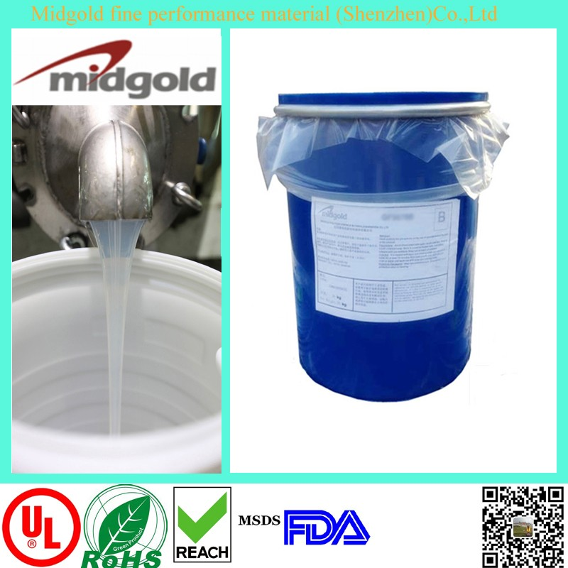 Liquid silicon rubber for textile or polyurethane surface coating