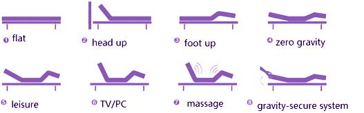 Modern Adjustable Platform Bed With Massage Zero Gravity