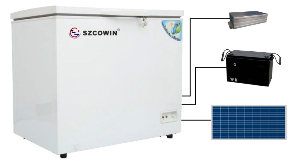 Solar freezers with AC 110/220V Voltage using by Adapter