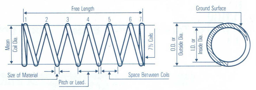 SP_Compression-2