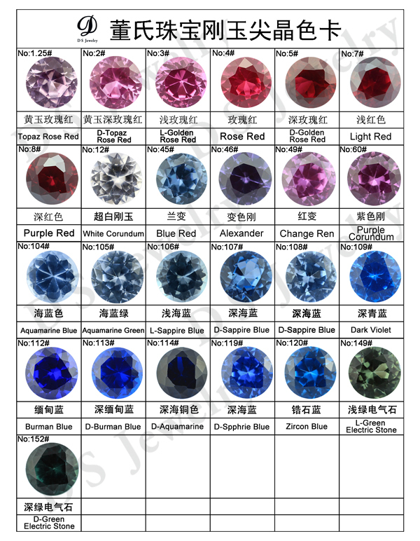 high quality checkerboard cut synthetic spinel gemstone in