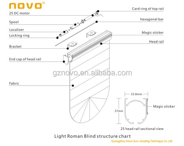 Blind Headrail Cover Df43 Roccommunity