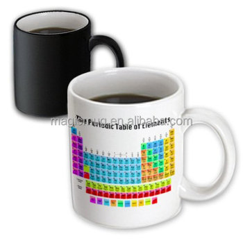Promotion items the periodic table of elements magic transforming promotion items the periodic table of elements magic transforming mug 11 ounce urtaz Gallery