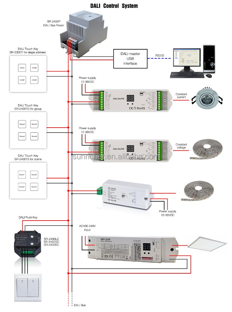 dali dimming wiring diagram panasonic wiring diagram