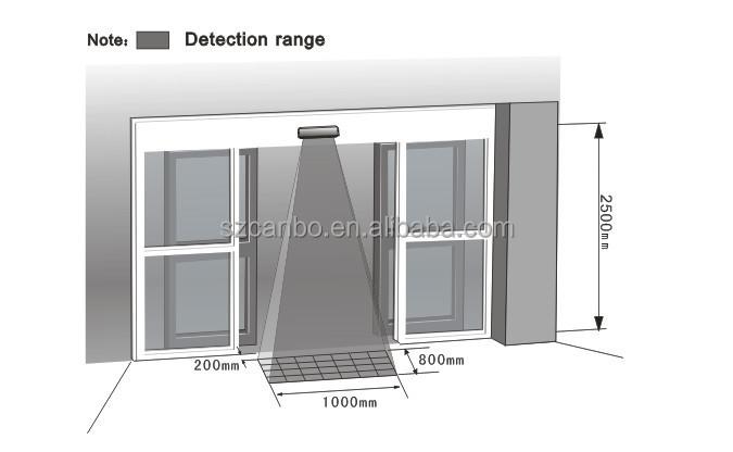 Automatic Door Optical Proximity Infrared Sensor As Front Door ...