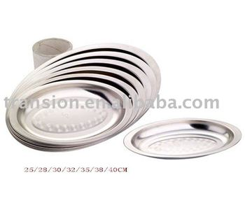 Stainless steel Dinner plate  sc 1 st  Alibaba & Stainless Steel Dinner Plate - Buy Stainless Steel Dinner Plate ...
