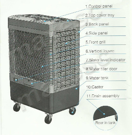 Swamp Cooler Design : New design honeycomb cooling pad movable room air cooler