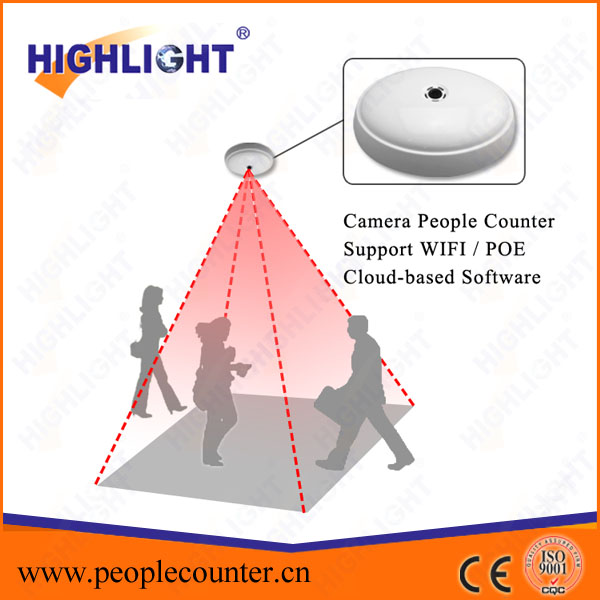 Clothes stores HPC008 wifi connectivity headcount camera person counting system