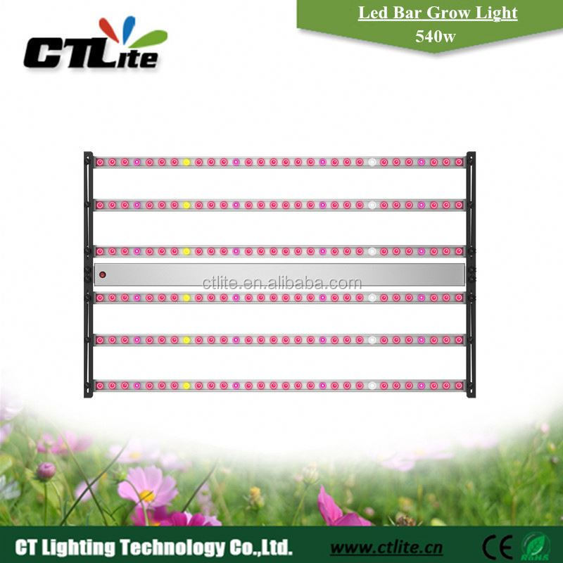 12 band Full Spectrum LED Growing Light 800w 216w kind led grow light led grow light spectrum king