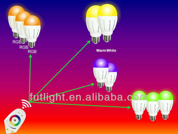 Mi.light New Multiple Zone Wifi Color Changing Dual White Led ...