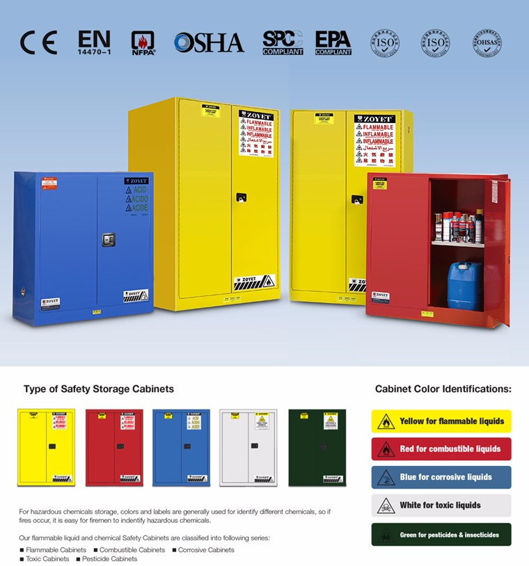 Laboratory Safety Storage Cabinets Chemical Storage