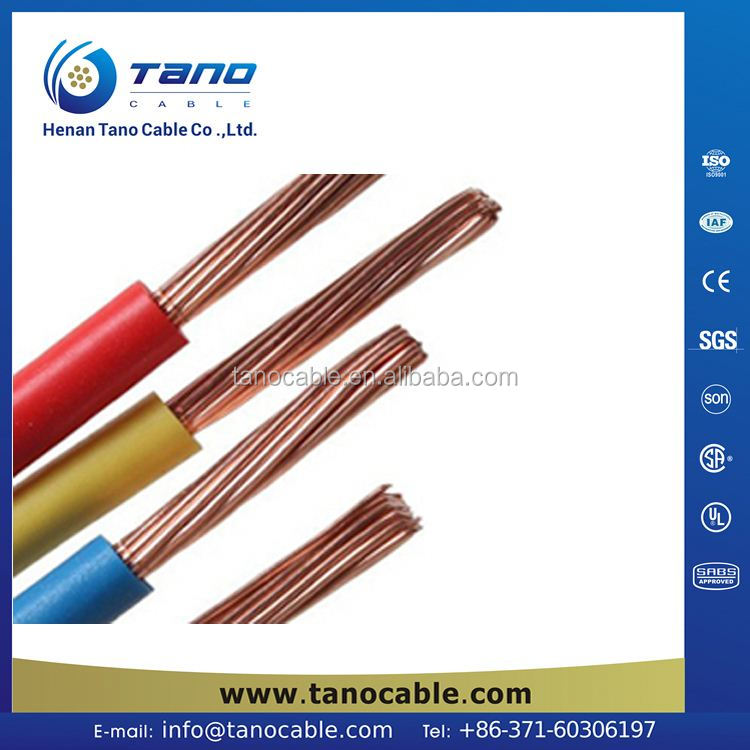 Home Wiring Types, Home Wiring Types Suppliers and Manufacturers at ...
