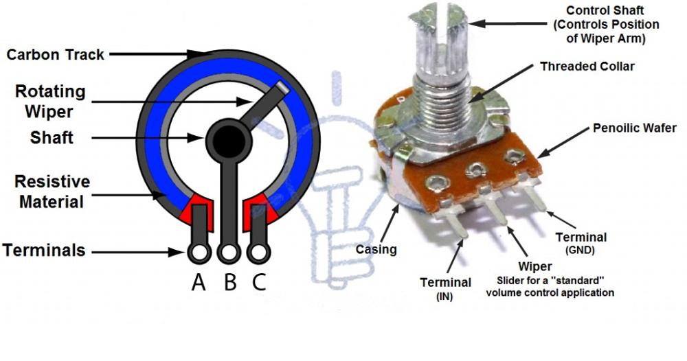 Potentiometer Components Metal Rotating Wiper
