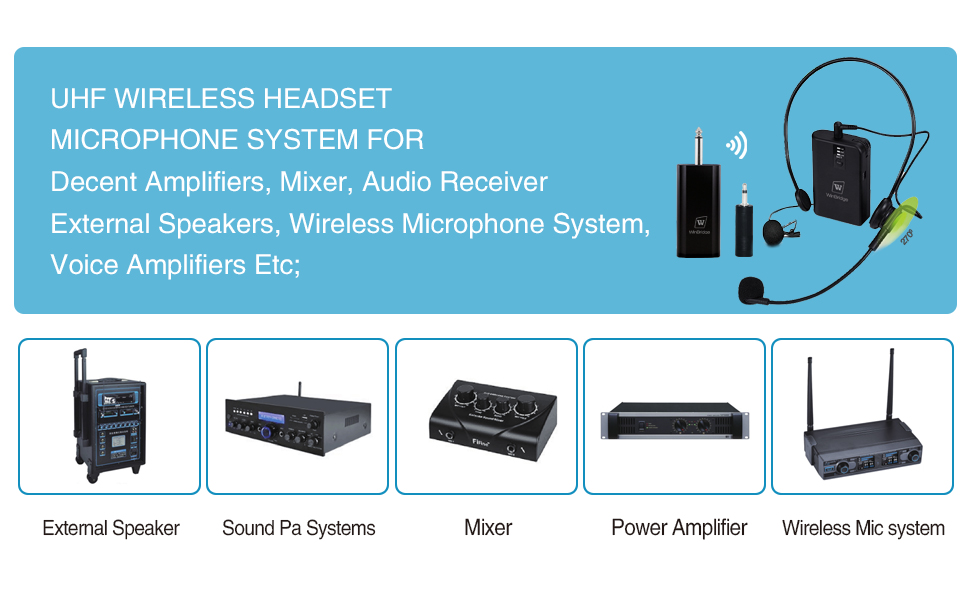 Wireless Microphone with Headset & Lavalier Lapel Mics Beltpack Transmitter&Receiver For DSLR Camera