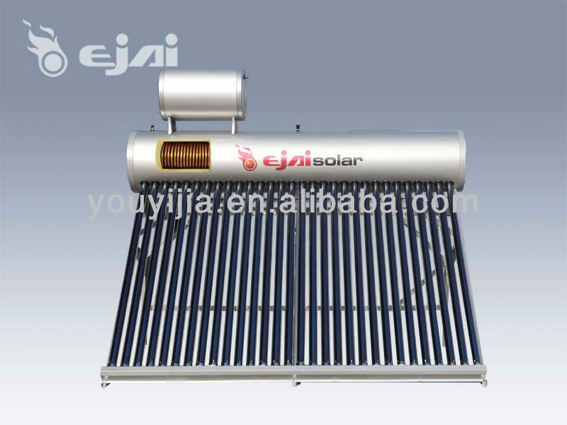 Compact Pre-heating Solar Water Heater with Copper Coil, Close Loop System, EN 12975 Certified