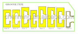 三聚氰胺密度板用于商店展示