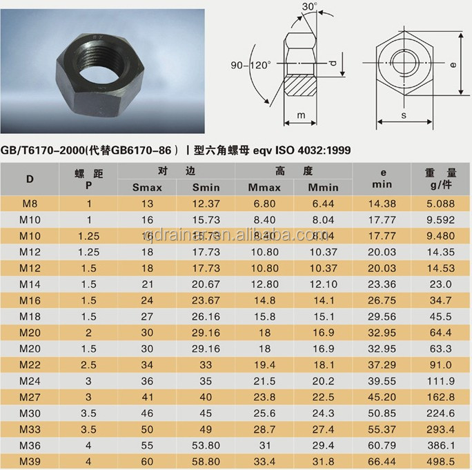 Iso4032 Hex Nut A2 70 Stainless Hex Nut And Iso 7032 Flat