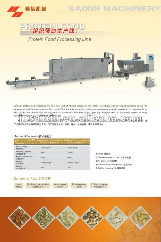9/ textured soya protein machine by Chinese earliest,leading supplier since 1988