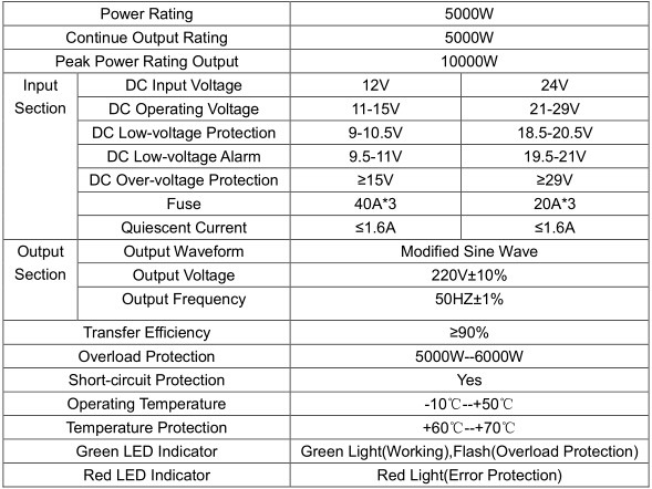 5000 Watt Ups Inverter Circuit Diagram Dc Ac Inverters Transformer