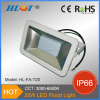 China Manufacturer CE&ROHS 20W slim outdoor led flood light price list