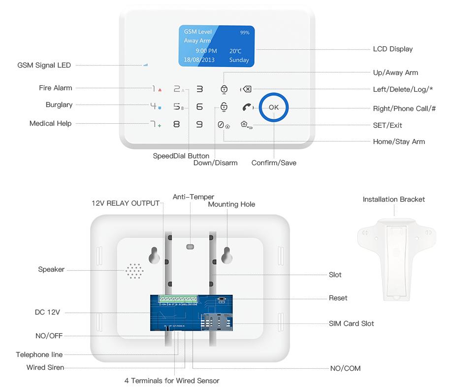 Senza fili di Sicurezza Domestica di GSM Sistema di Allarme Kit FAI DA TE Con Sensore di Movimento