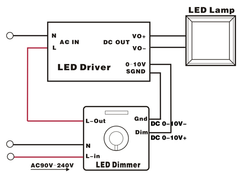 0-10v 1-10v Remote Control Led Dimmer Switch