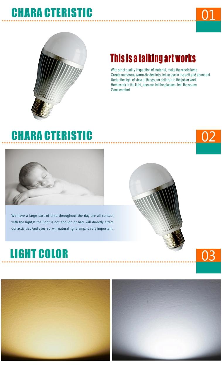 Small Size Mini G9 Led Light Bulbs 220v 230v 110v 120v 6000k 4000k ...