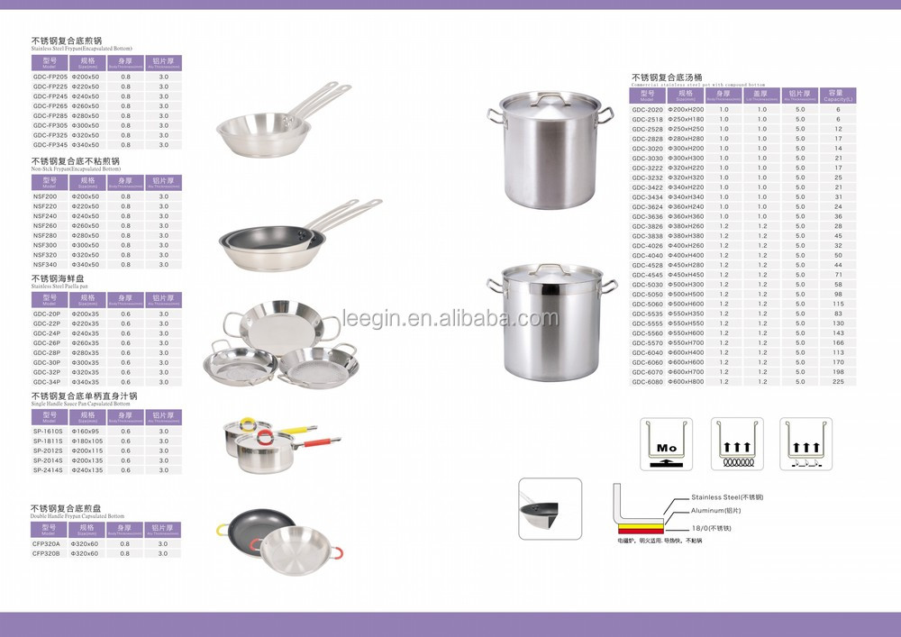 Jiangmen Leegin Factory Stainless Steel 3 Layers Induction