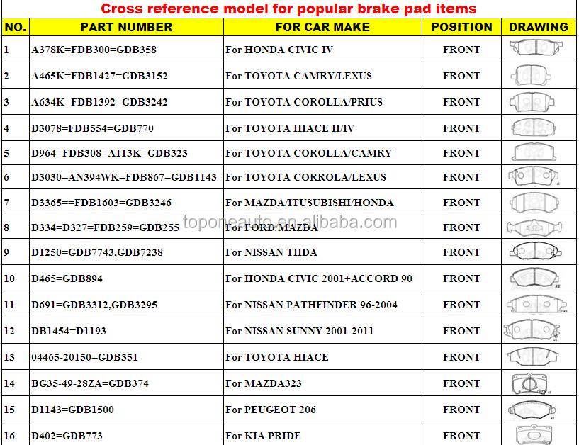 Hot Sell Car Brake Pad For Nissan Brake Pad Oem:41060-v7090 41060-v7091  41060-v7092 - Buy Brake Pad For Nissan 41060-v7091,For Nissan Brake Pad,Car