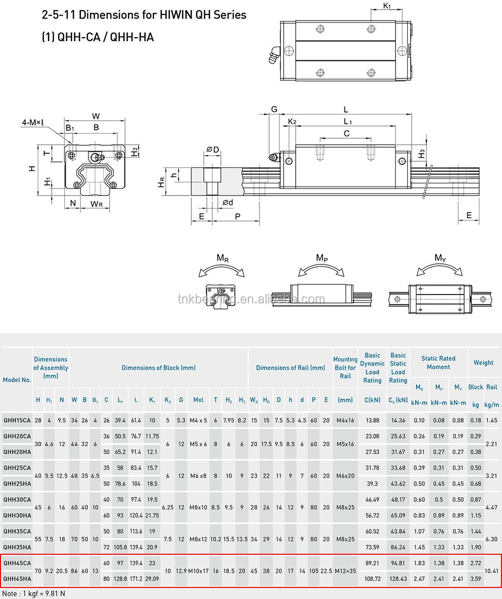 100% Original Taiwan HIWIN LM guide and linear guideways for CNC Machine