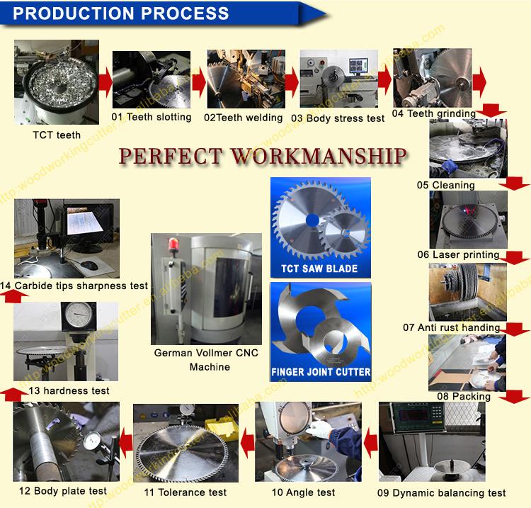7 process