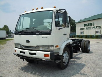 Nissan Diesel Truck >> Nissan Diesel Ud Trucks Buy Box Truck Product On Alibaba Com