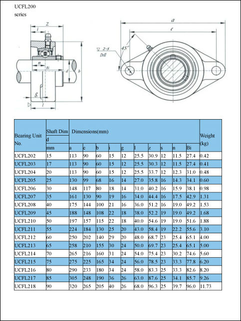 Cross Bearing Sizes : Bell housing bearing dimensions pictures to pin on