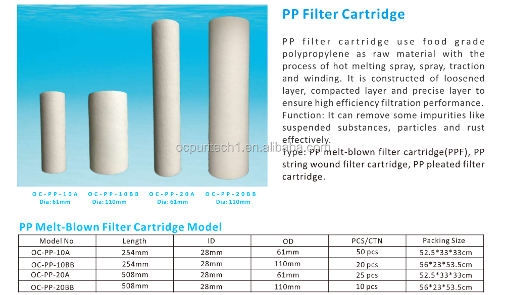Factory price 10 inch plain jumbo PP filter cartridge with 1/5 micron