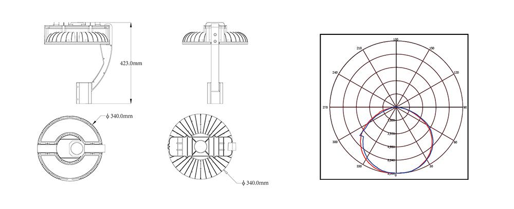 Dimmable Post Top Lantern 60W 100W 150W Led Garden Area Light