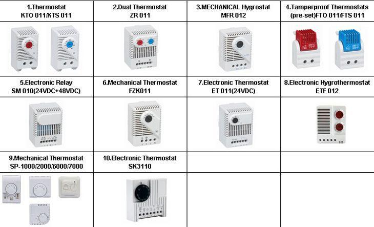 Neue Hohe Qualität Und Günstige Elektrische Symbole Thermostat ...
