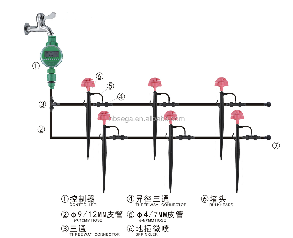 Mechanical sprinkler additionally Toro Wire Diagram as well Types Fire Sprinkler Systems Designs Colour Codes Suppliers furthermore Index as well Toro Sprinkler Parts Online. on lawn sprinkler diagram