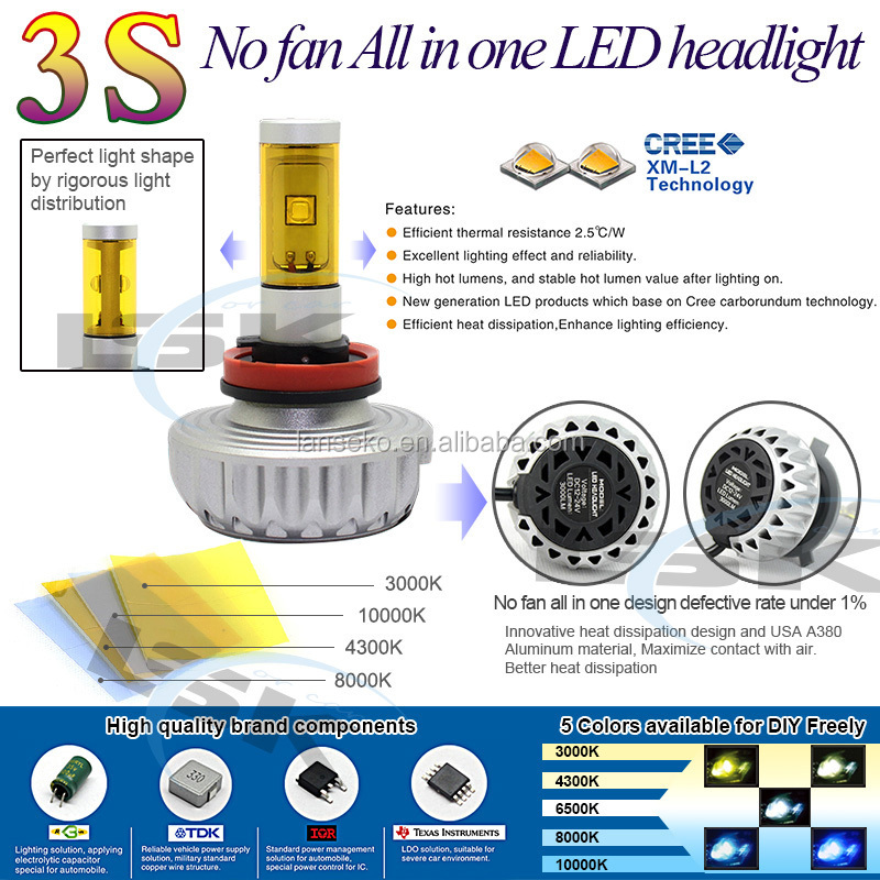 Super Bright Wayerproof Ip65 3s Hi/low Beam H4 Led Headlight Bulb ...