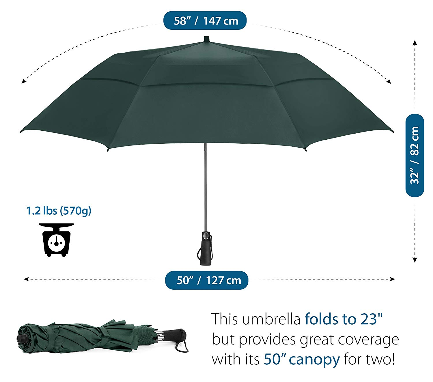 Amazon Sales 58 Inch Portable  Large Double Canopy Automatic Open Strong Oversized Rain Golf Umbrellas