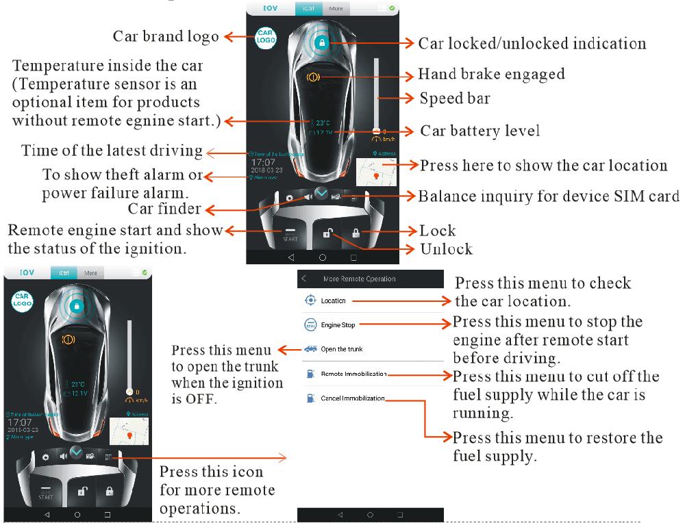 GPS/GSM/GPRS upgrade auto beveiliging systeem met afstandsbediening motor start en afstandsbediening brandstof afgesneden via smartphone APP