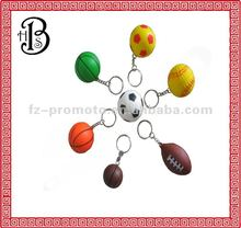 2012 best holiday gift key chain