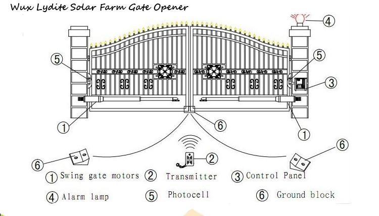 Solar opener4.jpg