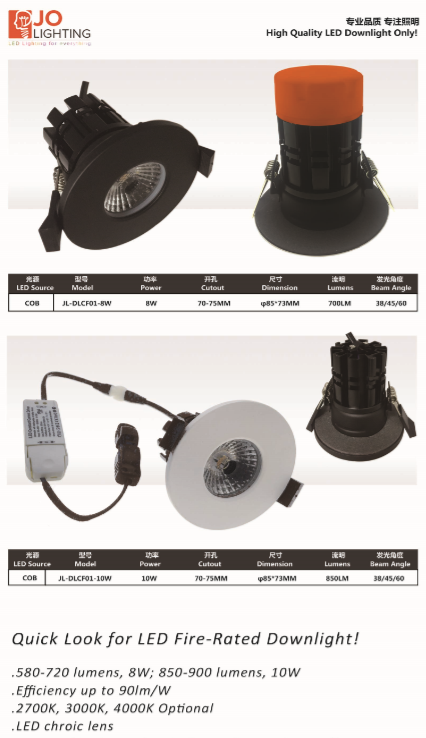 8w /10w Dimmable Ip65 Cob Led Fire Rated Downlight High Lumin Fire ...