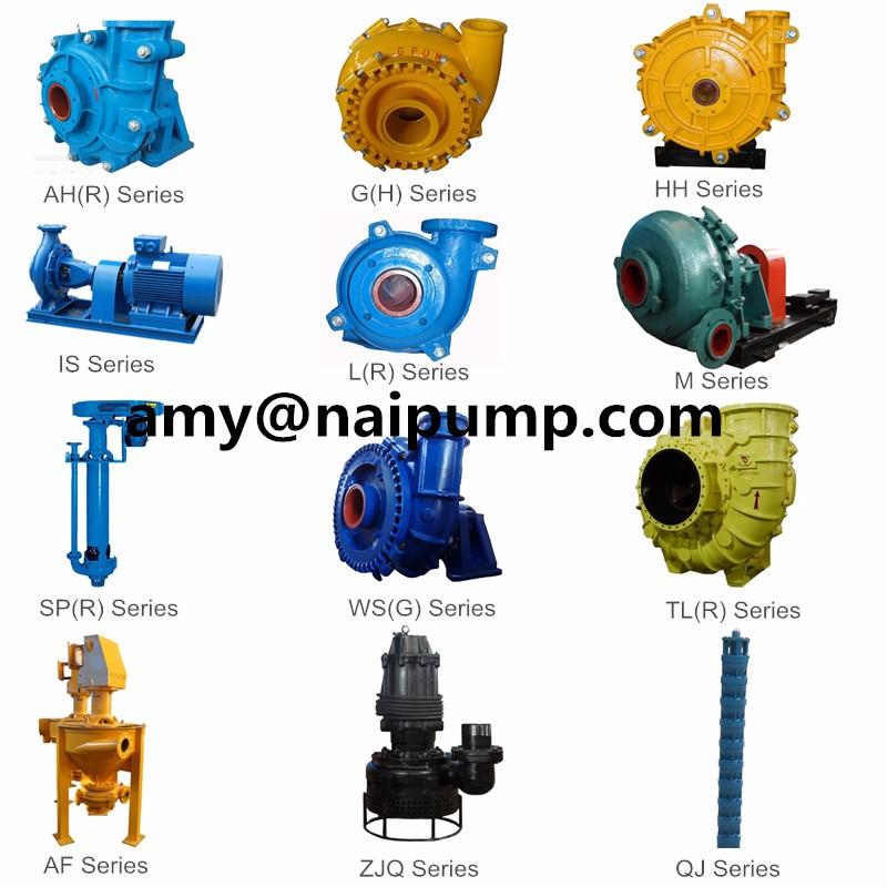 Electric Motor,Generator,Abrasive Slurry Pumps,Ac Motor Drive ...